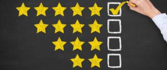 Рейтинг 2015