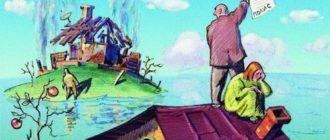 Договор страхования имущества