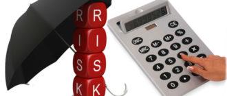 Финансовый риск